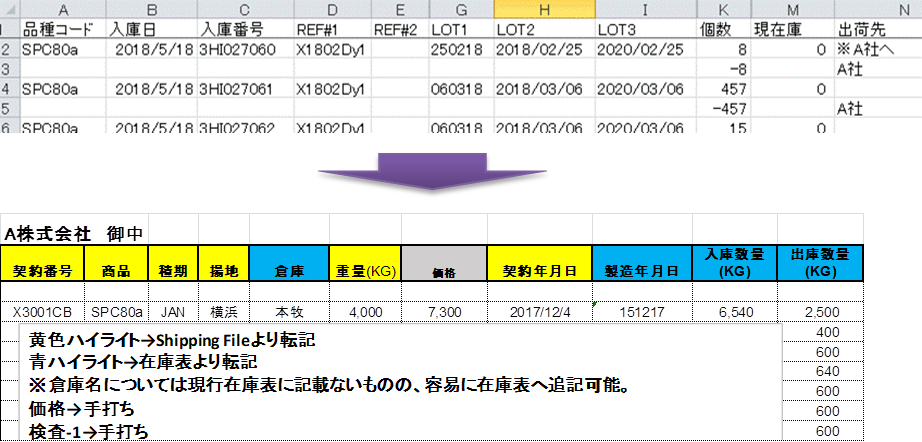Excelを使った業務設計