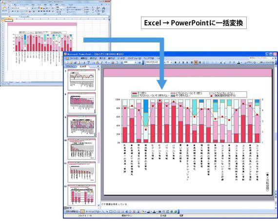 Excelから、大量のパワポ資料を定期的に自動生成