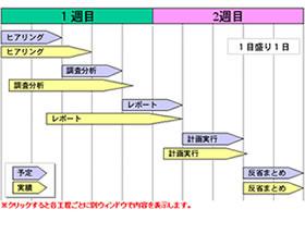 2004年度インターンシップページリンク用サムネイル画像